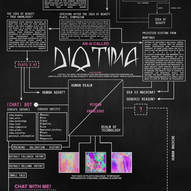 AN AI CALLED DIOTIMA